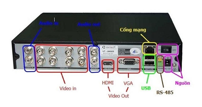 loi-dau-ghi-camera-lam-mat-mang-internet-2